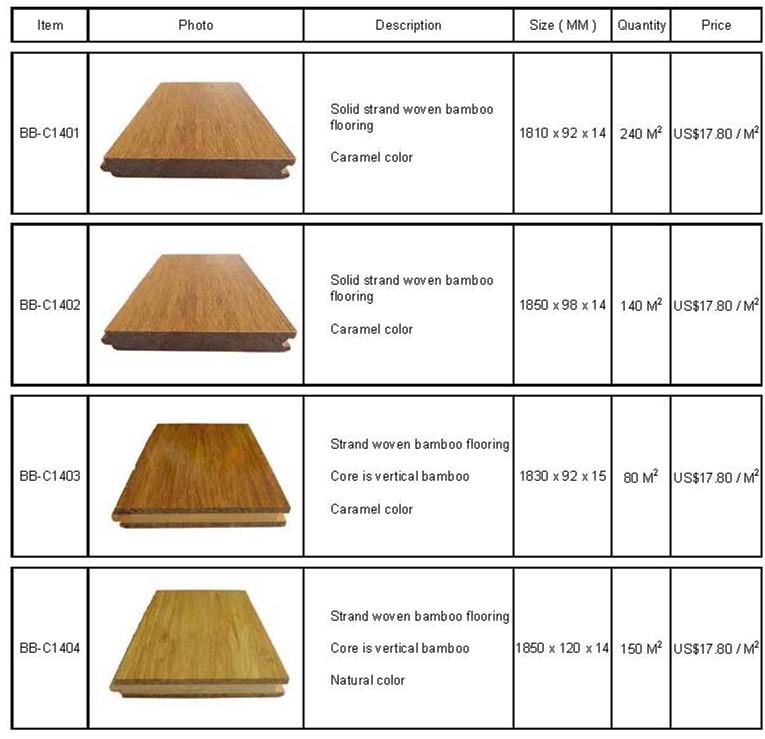 Standard Sheet Of Plywood ~ Plywood flooring sizes